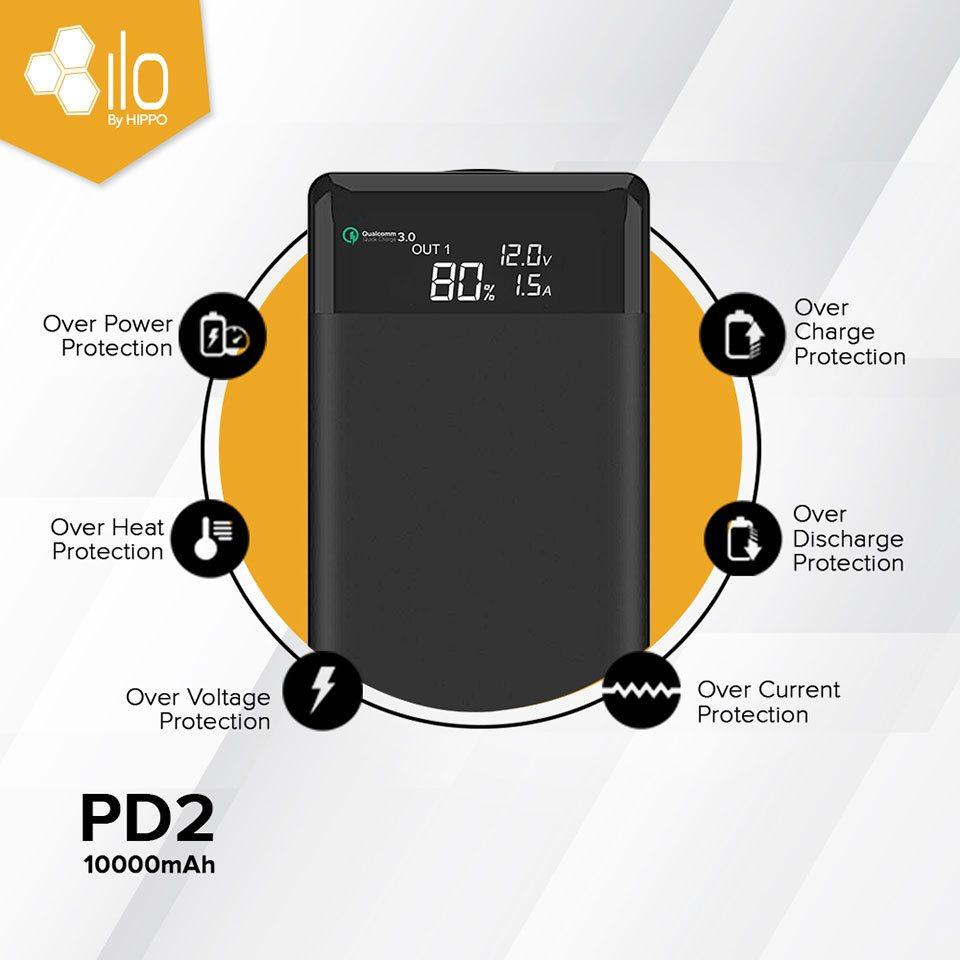 ILO PD2 10000mAh