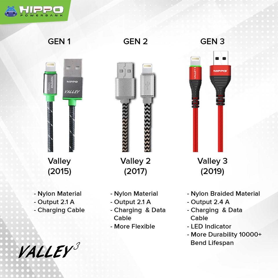 Valley 3 Lightning